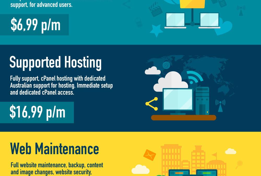 Local Australian Web Hosting, Web Maintenance and Web Development